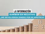 Euríbor en negativo, devuelven dinero por la hipoteca