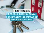 Infografía sobre las mejores hipotecas de noviembre de 2020.
