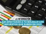 Fotografía de los impuestos que suben en 2021.