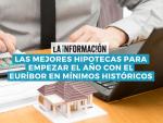Infografía sobre las mejores hipotecas de enero de 2021.