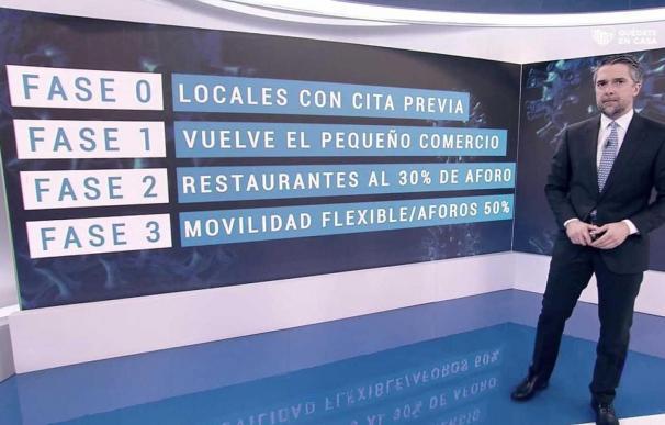 Carlos Franganillo TVE