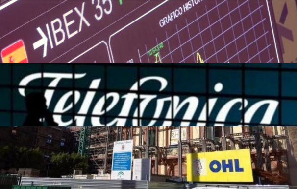 Análisis técnico del Ibex 35, OHL y Telefónica
