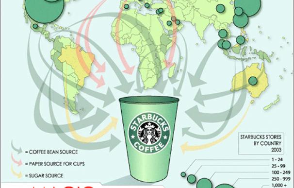 vaso-global-starbucks