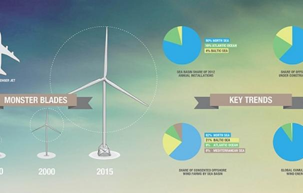 web_morphocode-offshore-wind-trends