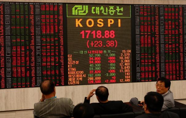 El índice Kospi sube 8,14 puntos, el 0,51 por ciento, hasta 1.590,44 puntos