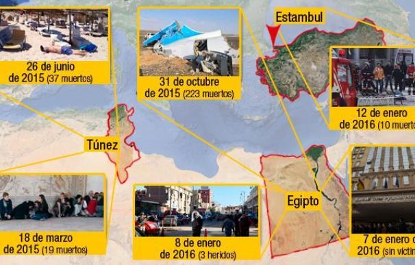 Mapa de atentados
