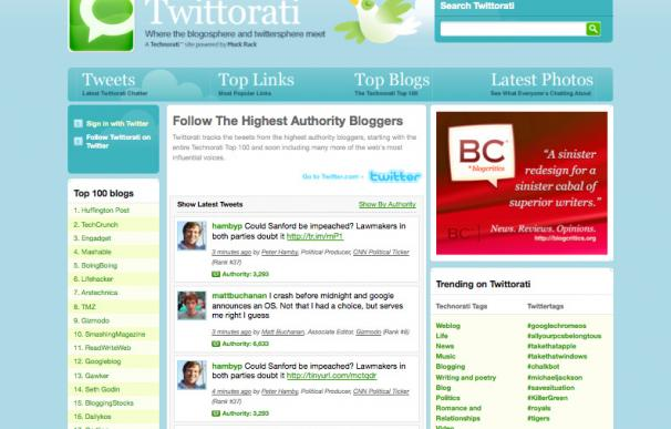 Twittorati, los tweets de los blogs más populares