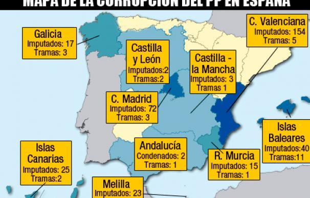 Solo se salvan 8 Comunidades y Ceuta