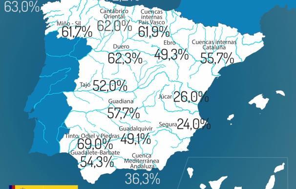 """España, entre las regiones """"críticas"""" en Europa por el cambio climático, según la Agencia Europea del Medio Ambiente"""