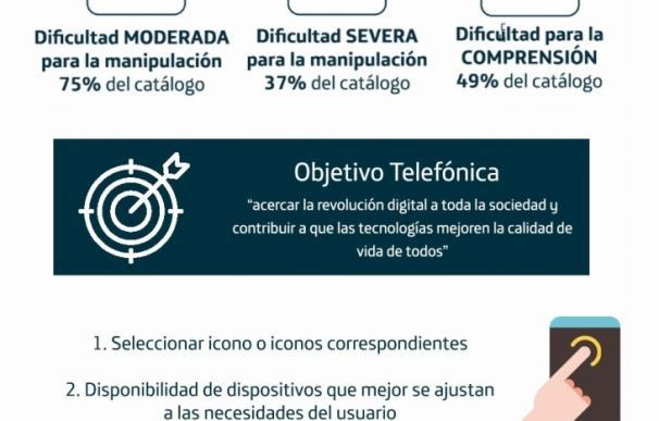 Movistar clasifica por criterios de accesibilidad su catálogo de dispositivos móviles en España