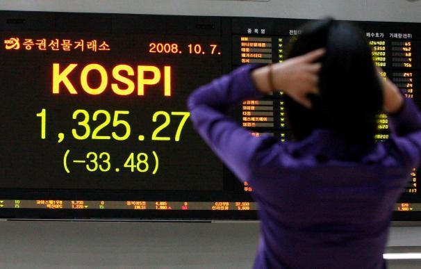 El índice Kospi baja 7,47 puntos, el 0,44 por ciento, hasta 1.695,17 puntos