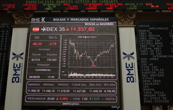 La Bolsa española abre con avances y el Ibex supera los 11.800 puntos