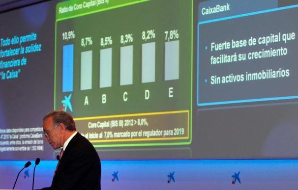 La Caixa gana 1.307 millones en 2010, un 13 por ciento menos, al reforzar las dotaciones