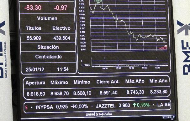 El IBEX cae el 1,07 por ciento a mediodía y entra en pérdidas anuales