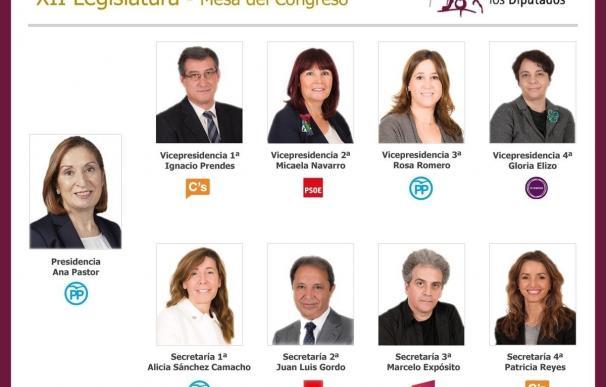 PP, PSOE y Ciudadanos impiden que el Congreso debata si cita a Rajoy en el Pleno
