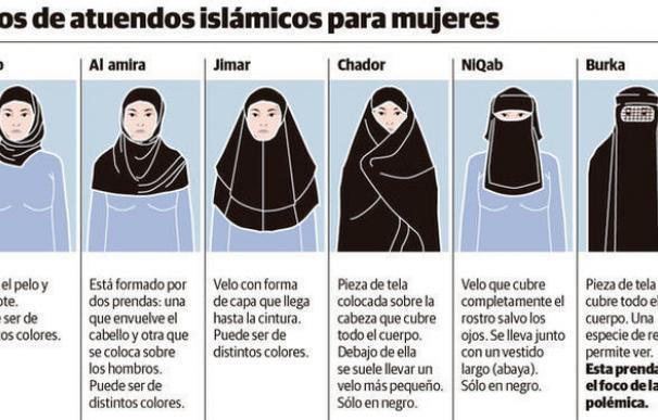 Austria prohíbe el burka en espacios públicos y limita el uso de símbolos religiosos