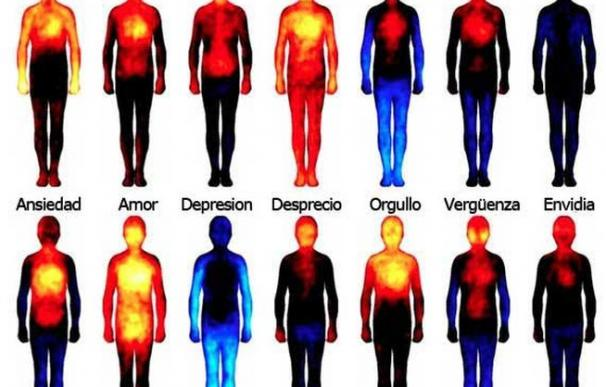 Así reacciona la temperatura del cuerpo ante las emociones