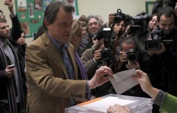 CiU gana las elecciones casi con mayoría absoluta, según sondeo