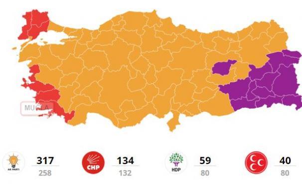 Islámica, liberal, militar o de 'Podemos': así son las cuatro identidades del votante turco