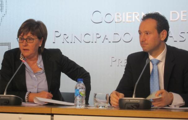 Asturias aplaude la tramitación en el Congreso del Ingreso Mínimo Vital que liberaría recursos del Salario Social