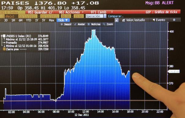 La prima de riesgo española cae a 359 puntos tras la subasta del Tesoro