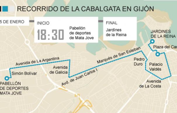Recorrido cabalgata Gijón 2018
