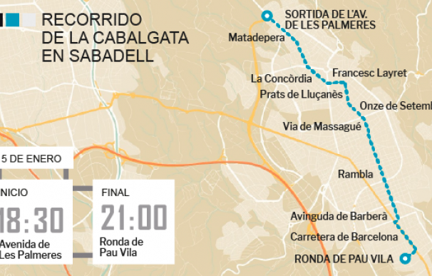Recorrido Cabalgata Sabadell 2018
