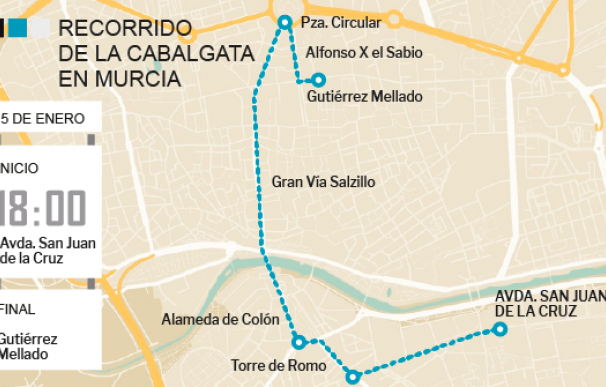 recorrido Cabalgata de Murcia 2018