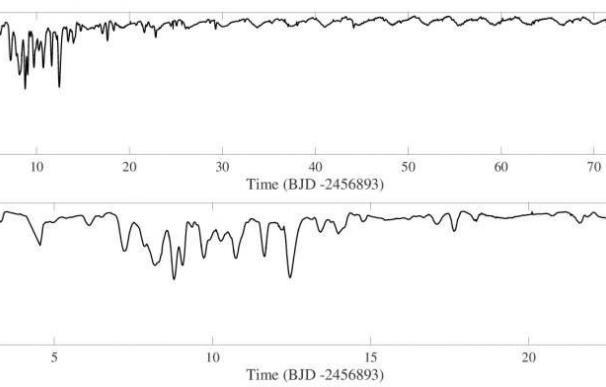 Un fuerte oscurecimiento de una joven estrella intriga a los astrónomos
