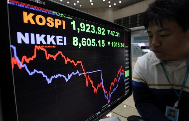 El índice Kospi baja 9,70 puntos, el 0,43 por ciento, hasta 2.206,30 puntos