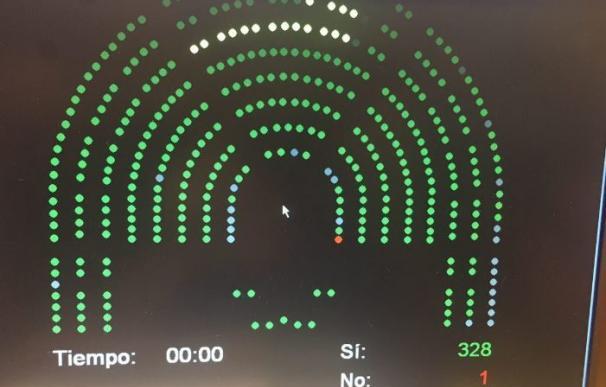 Rajoy se equivoca y vota en contra de una enmienda que pactó con Nueva Canarias