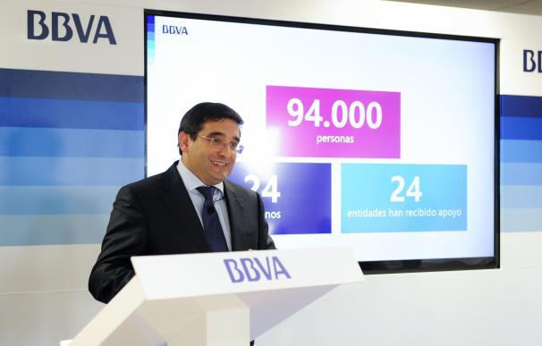 Los empleados de BBVA eligen a las entidades que participarán en 'Territorios Solidarios'