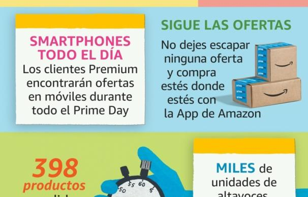 Amazon lanzará el 12 de julio más de 100.000 ofertas para clientes Premium