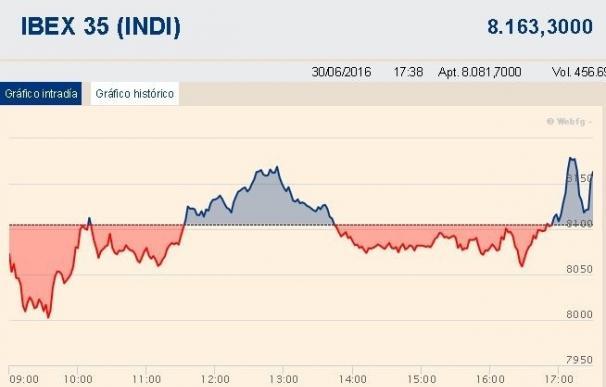 El Ibex 35 suma un 0,7%, pero se desploma un 9,6% en junio y un 14,5% en la primera mitad del año