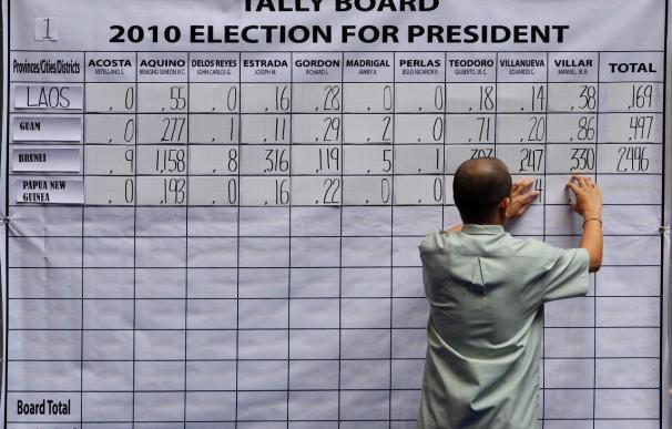 Filipinas descarta que hubiera fraude masivo en las elecciones automatizadas