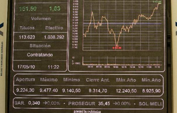 El IBEX reduce las pérdidas de la apertura y cae el 0,07 por ciento a mediodía