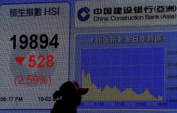 EL índice Hang Seng baja 98,90 puntos,0,48% en la apertura, hasta 20.679,65
