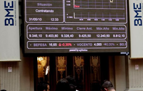 La Bolsa española sube el 1,61 por ciento y ronda los 9.700 puntos