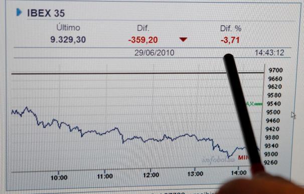 La Bolsa española baja un 5,45 por ciento, la tercera mayor caída del año
