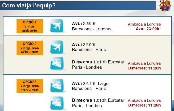 El Barcelona da varias opciones a sus socios para viajar