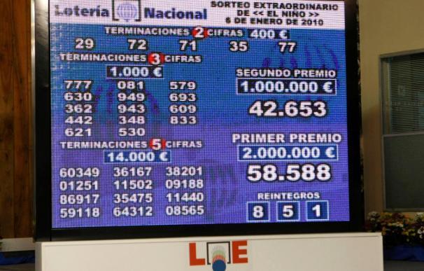 El Tesoro recibirá unos 3.000 millones de euros por juegos de azar en 2009