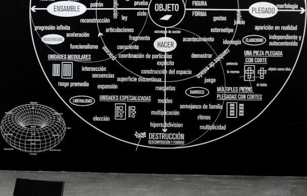 El MUSAC se erige en reflejo del arte latinoamericano a través de 47 artistas