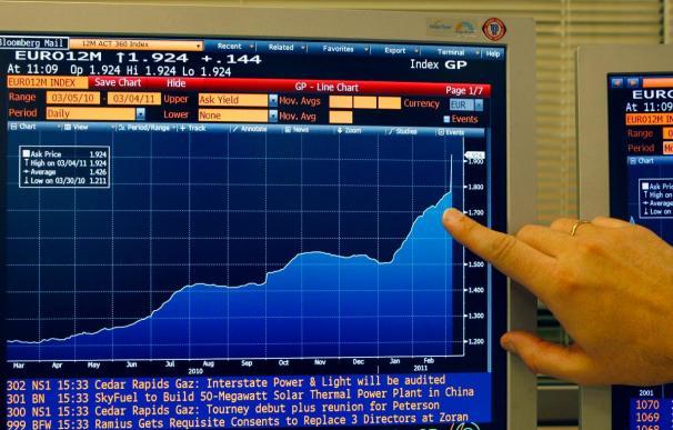 El euríbor sube en mayo al 2,147 por ciento, y encarece hipotecas 770 euros al año