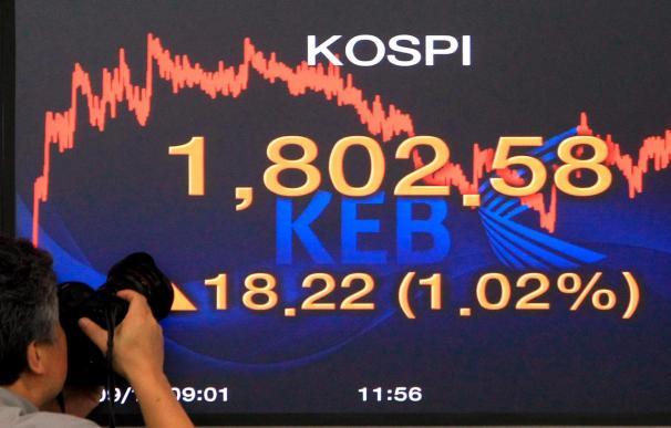 El índice Kospi ganó 7,39 puntos, el 0,39 por ciento, hasta 1.882,08 puntos