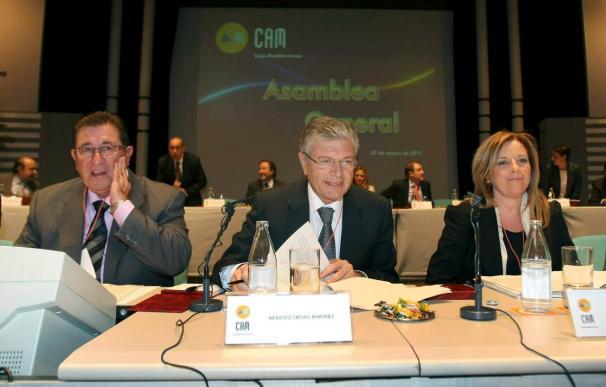 La CAM busca planes de futuro mientras la gran banca estudia ya sus cuentas