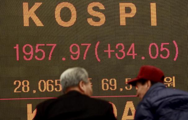 El Kospi coreano sube el 1,13 por ciento y supera los 2.000 puntos