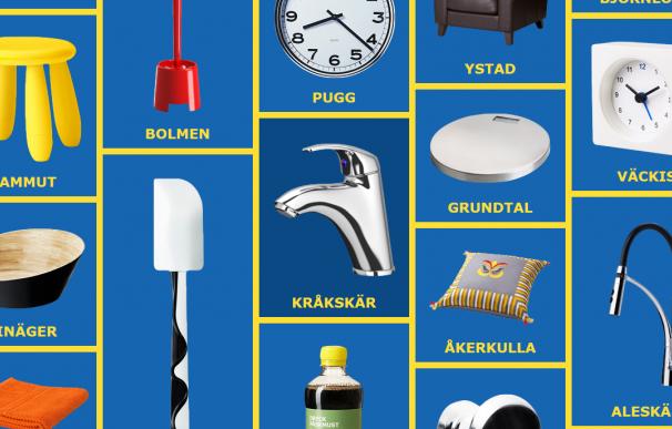 Ikea in Swedish