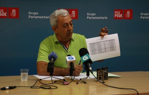 """El PSOE denuncia el """"fracaso estrepitoso"""" de la Xunta para extender el plurilingüismo en las aulas, que no llega al 1%"""