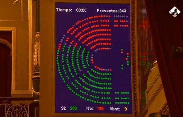 El Congreso aprueba la comisión de investigación sobre el accidente con el voto en contra de PP, UPN y Foro