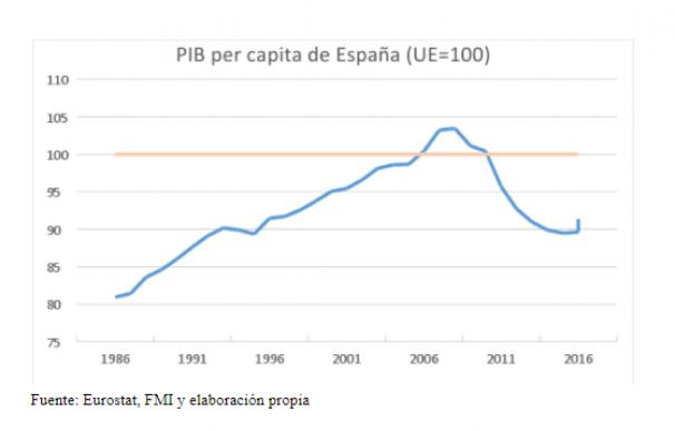 Gráfico 1 ADEU, EUROPA, ADEU